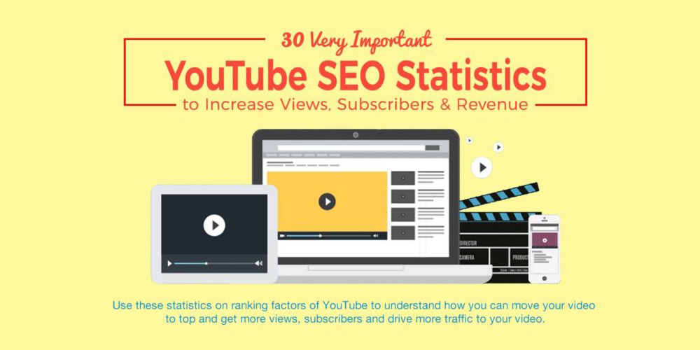 Document of the Day: YouTube Video SEO Tips